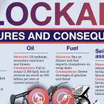 Venezuela Blockade Measure and Consequences